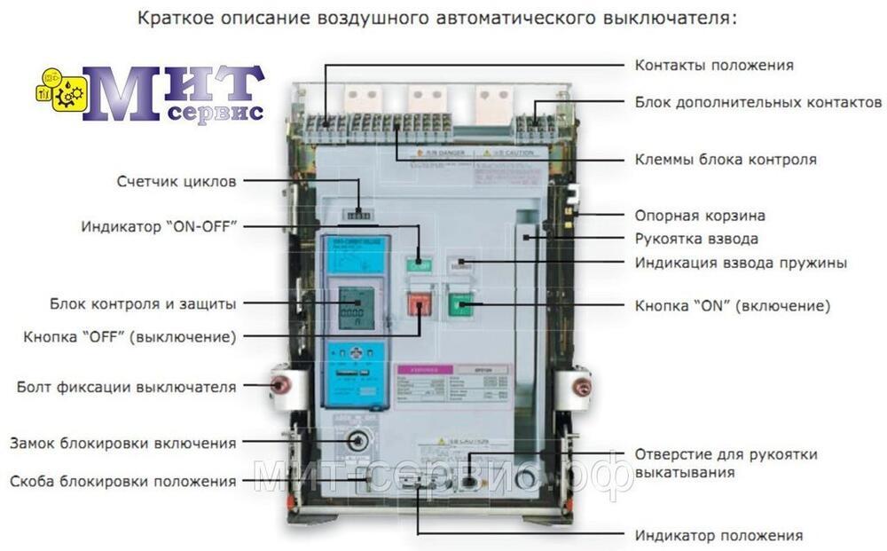 Аксессуары для втычного исполнения ETIBREAK 2 125А-630А