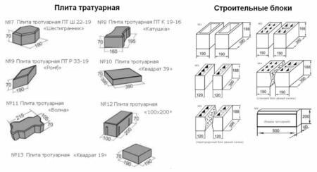 Прессформы для вибропресса (пуансон) ВИПР1-2м