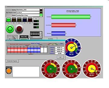 Программное обеспечение Wonderware Performance Software