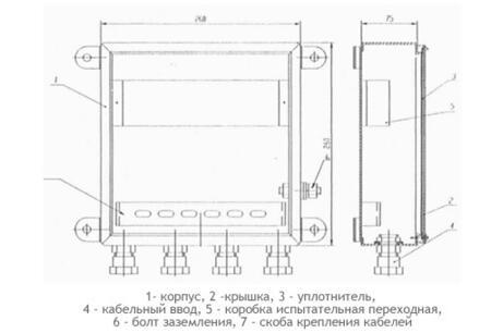 Коробка зажимов КЗ АСКУЭ - токовые цепи .ТУ 3433-012-04714038-2004