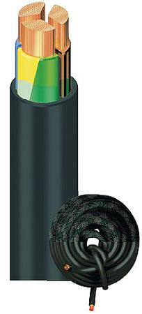 Гибкие силовые кабели ENERGY RV-K FOC с изоляцией проводников из сшитого полиэтилена
