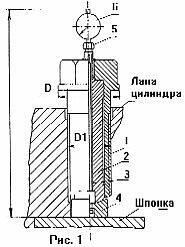 Механические динамометры ДС для измерения нагрузки на опорные подшипники