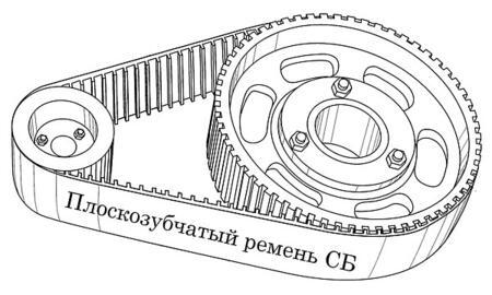 Ремень зубчатый СБ-4-100-40