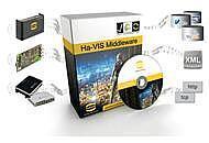 Промежуточное программное обеспечение Ha-VIS
