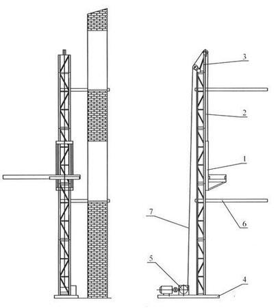 Подъёмник мачтовый ПМС-500, ПМС-1000, ПМС-750