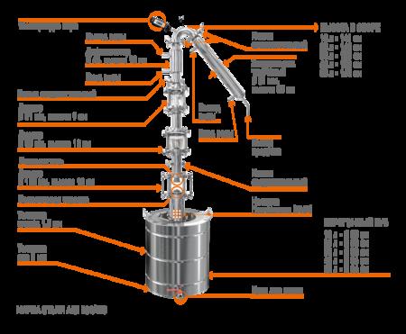 Универсальная система ДЖ 3 - DF (25л+кран) (DF-Дефлегматор) + ТЭН