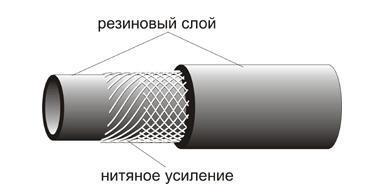 Трубка тормозного рукава 35х625