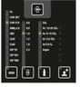 Инверторный сварочный полуавтомат со встроенным подающим механизмом XuperMig 3004C