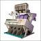 Оптическая сортировочная машина SORTEX M