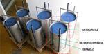 Фильтрационные модули MEMOS