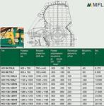 Роторная дробилка MFL серия HCI