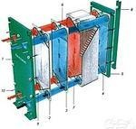 Компоненты холодильной системы (теплообменники, тепловые насосы, осушители аммиака) - Раздел: Отопительные системы, котлы