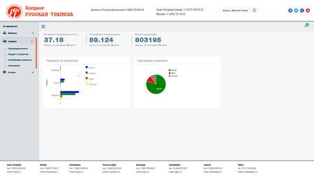 Система удаленного мониторинга работы оборудования позволит контролировать станки в online-режиме