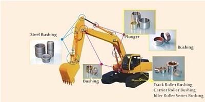 Грандиозное поступление на склад втулок из различных материалов (подшипники скольжения)