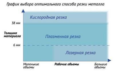 Гидроабразивная резка