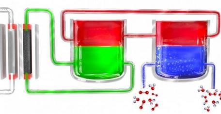 Разработан простой процесс получения экологичного дезинфектанта из воды