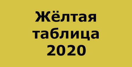 Желтая таблица 2020