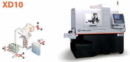 Новая модель Hanwha XD10 появится уже зимой