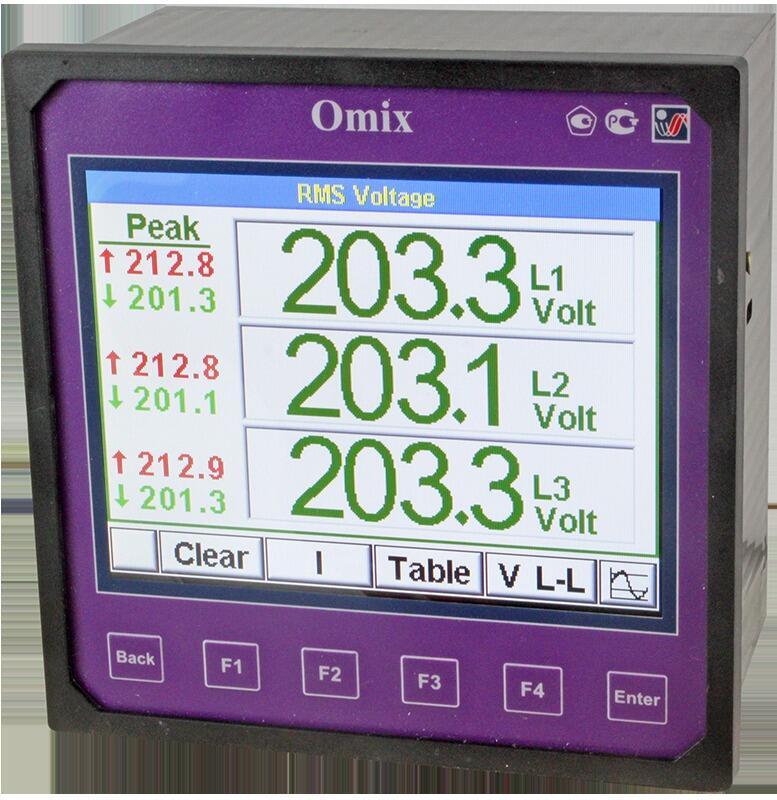 Анализатор параметров трехфазной сети щитовой с регистрацией Omix P1414-MA-3R