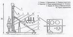 Станок буровой СБГ-3МВ
