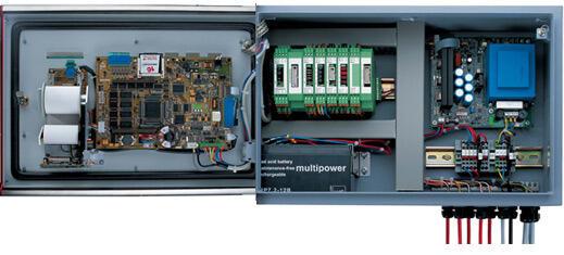 Приемно-контрольная панель FMZ 5000