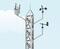 Системы измерения ветра