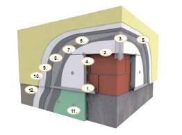 Система фасадной теплоизоляции