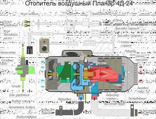 Планар 44д 12 ремонт