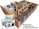 Проектирование систем кондиционирования и вентиляци