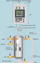 Система автоматизированного управления процессом стерилизации консервов (САУСТ)