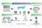 Обеспечение программное Wonderware Enterprise Integrator 2012