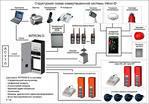 Серверы сбора и передачи данных ITDS IEC DAS