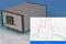 Оптоволоконный спектрофлуориметр AvaSpec-2048TEC с охлаждаемым детектором