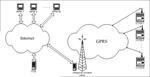 Комплекс диспетчеризации теплоучета САДКО-ТЕПЛО