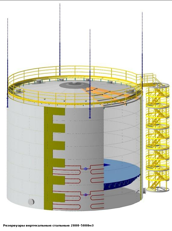 Резервуар вертикальный РВС 30 м?