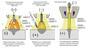 Источник для микроплазменной сварки MicroGap 50 DC