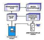Анализатор спектрофотометрический АЖФ-3 - Раздел: Контрольно-измерительные приборы, измерительная техника