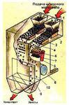 Рентгено-радиометрический сепаратор цветных металлов «СЦМ-1»