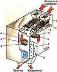 Радиометрический сепаратор руд «СНР-10»