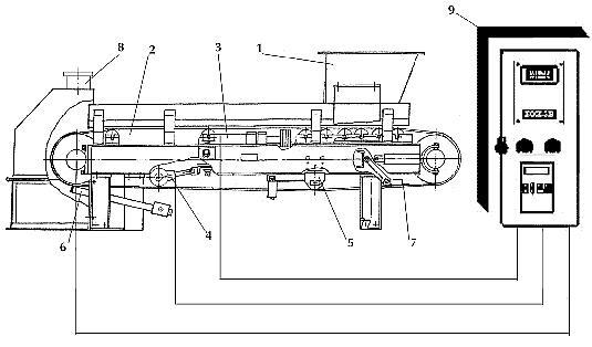 Ленточный транспортер с измерительным устройством, шт.  1. устройство стабилизации положения ленты.