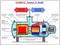 Двухкамерная печь SCHMETZ для закалки в газовой среде