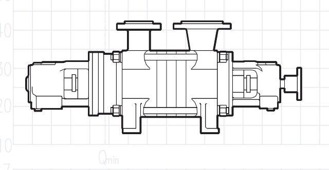 Горизонтальные многоступенчатые насосы Серии SCS (секционный), DCS (секционный двухкорпусной)
