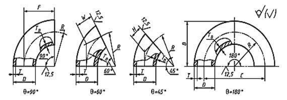 Отводы крутоизогнутые из углеродистой и низколегированной стали по ГОСТ 17375-2001, исполнение 2